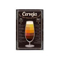 Placa-decorativa-Tipos-de-cerveja-preto-Geguton